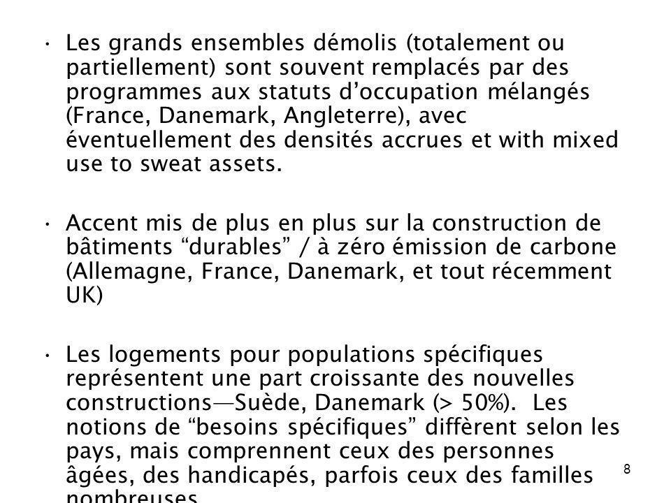 8 Les grands ensembles démolis (totalement ou partiellement) sont souvent remplacés par des programmes aux statuts doccupation mélangés (France, Danem