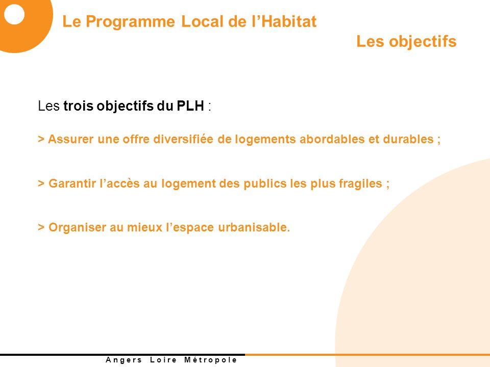 A n g e r s L o i r e M é t r o p o l e Le Programme Local de lHabitat Les objectifs Les trois objectifs du PLH : > Assurer une offre diversifiée de logements abordables et durables ; > Garantir laccès au logement des publics les plus fragiles ; > Organiser au mieux lespace urbanisable.