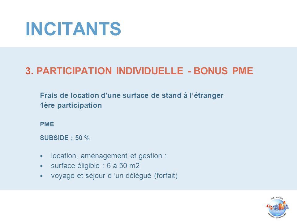 INCITANTS 3.PARTICIPATION INDIVIDUELLE - BONUS PME Frais de location d'une surface de stand à létranger 1ère participation PME SUBSIDE : 50 % location