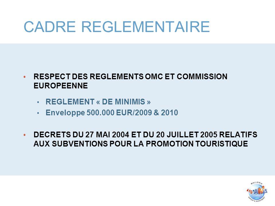 CADRE REGLEMENTAIRE RESPECT DES REGLEMENTS OMC ET COMMISSION EUROPEENNE REGLEMENT « DE MINIMIS » Enveloppe 500.000 EUR/2009 & 2010 DECRETS DU 27 MAI 2004 ET DU 20 JUILLET 2005 RELATIFS AUX SUBVENTIONS POUR LA PROMOTION TOURISTIQUE