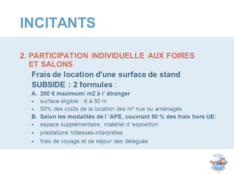 INCITANTS 2.PARTICIPATION INDIVIDUELLE AUX FOIRES ET SALONS Frais de location d'une surface de stand SUBSIDE : 2 formules : A.200 maximum/ m2 à l étra