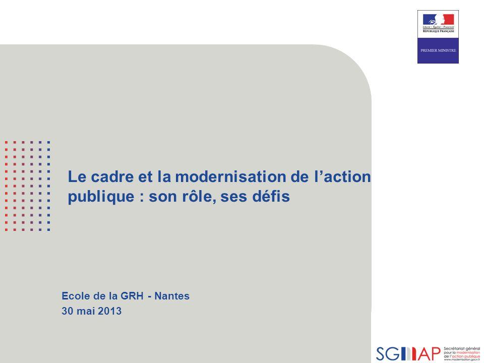 1 Le cadre et la modernisation de laction publique : son rôle, ses défis Ecole de la GRH - Nantes 30 mai 2013