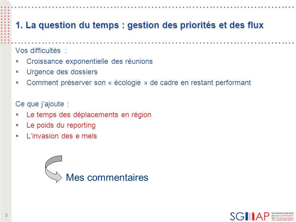 54 Enquête Prix du manager public – mars 2012 La pratique optimale