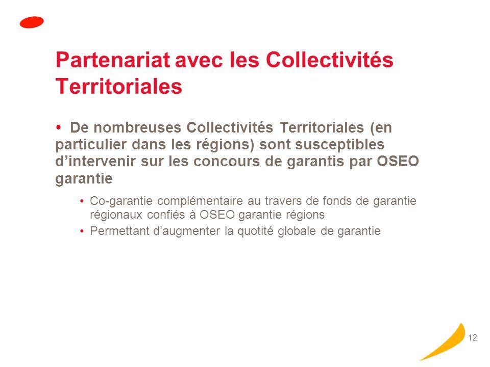 12 Partenariat avec les Collectivités Territoriales De nombreuses Collectivités Territoriales (en particulier dans les régions) sont susceptibles dintervenir sur les concours de garantis par OSEO garantie Co-garantie complémentaire au travers de fonds de garantie régionaux confiés à OSEO garantie régions Permettant daugmenter la quotité globale de garantie