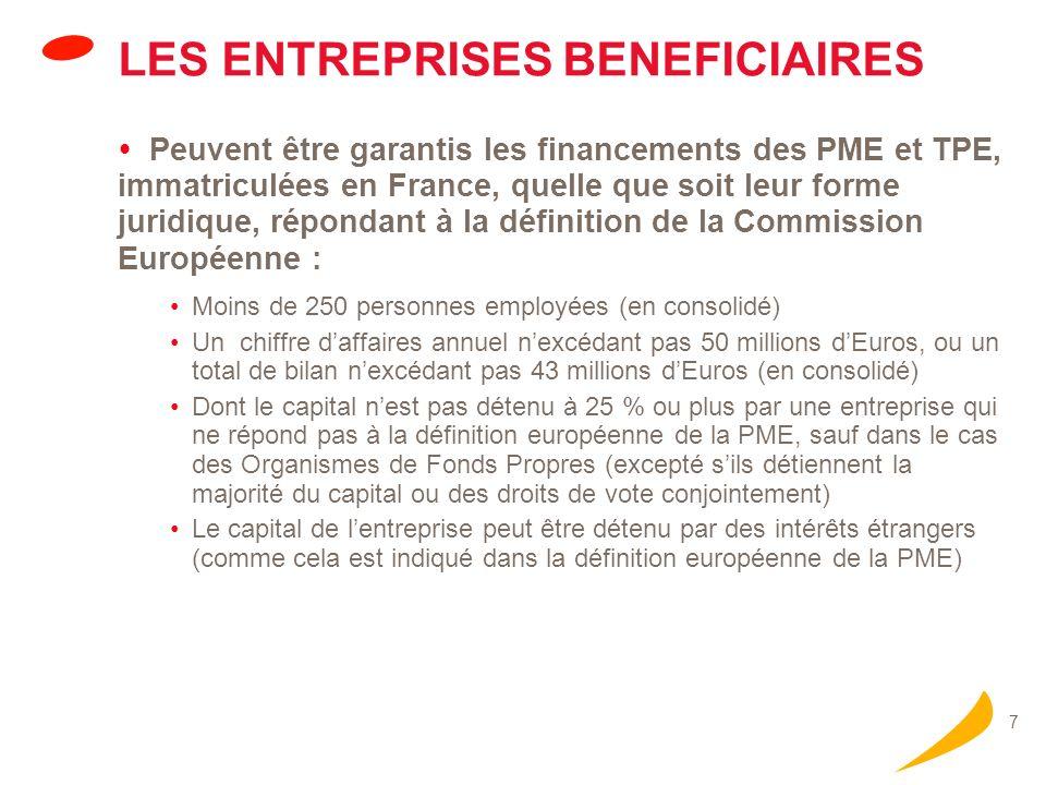 7 LES ENTREPRISES BENEFICIAIRES Peuvent être garantis les financements des PME et TPE, immatriculées en France, quelle que soit leur forme juridique, répondant à la définition de la Commission Européenne : Moins de 250 personnes employées (en consolidé) Un chiffre daffaires annuel nexcédant pas 50 millions dEuros, ou un total de bilan nexcédant pas 43 millions dEuros (en consolidé) Dont le capital nest pas détenu à 25 % ou plus par une entreprise qui ne répond pas à la définition européenne de la PME, sauf dans le cas des Organismes de Fonds Propres (excepté sils détiennent la majorité du capital ou des droits de vote conjointement) Le capital de lentreprise peut être détenu par des intérêts étrangers (comme cela est indiqué dans la définition européenne de la PME)
