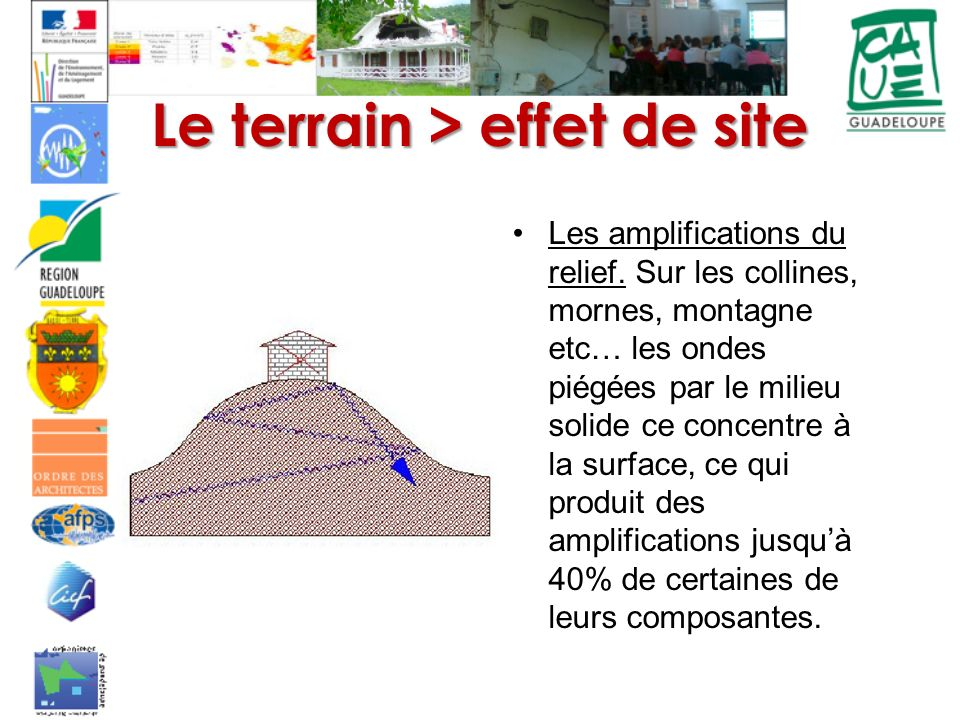 Le terrain > effet de site Les amplifications du relief. Sur les collines, mornes, montagne etc… les ondes piégées par le milieu solide ce concentre à
