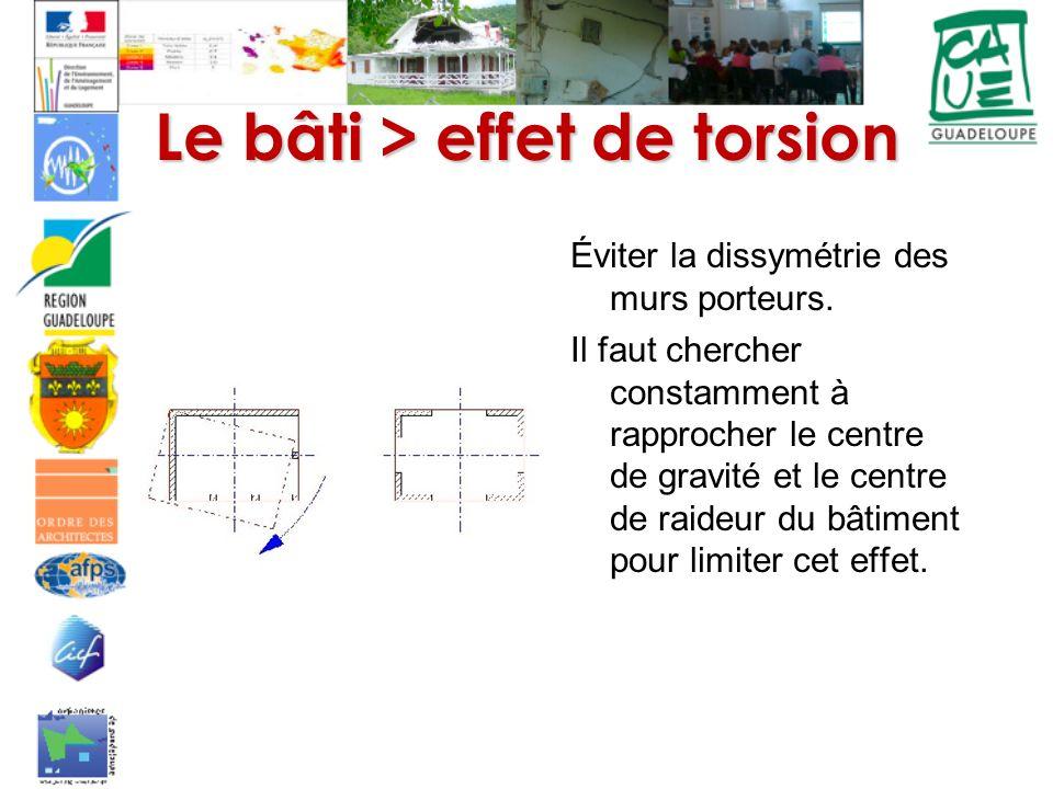 Le bâti > effet de torsion Éviter la dissymétrie des murs porteurs. Il faut chercher constamment à rapprocher le centre de gravité et le centre de rai