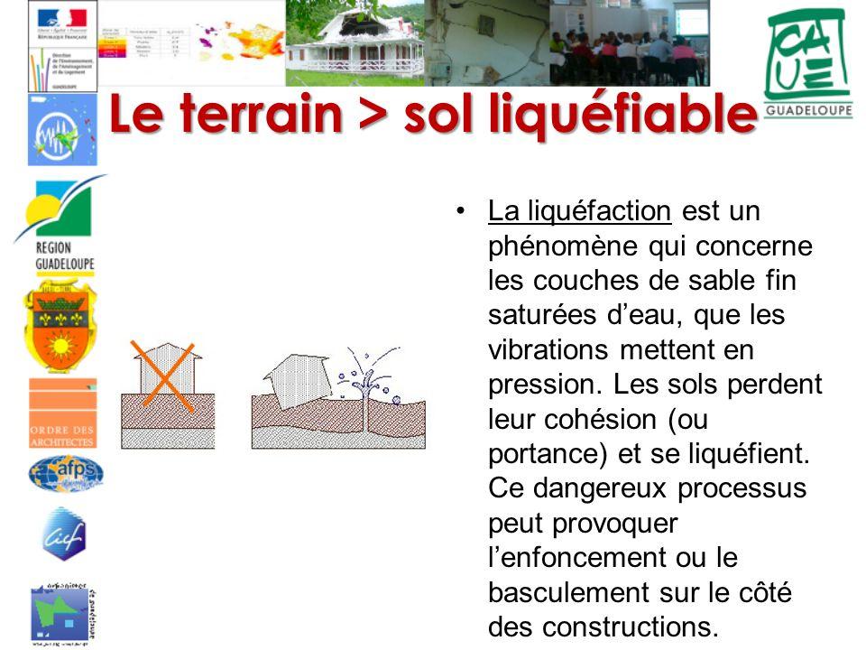 Le terrain > sol liquéfiable La liquéfaction est un phénomène qui concerne les couches de sable fin saturées deau, que les vibrations mettent en pression.