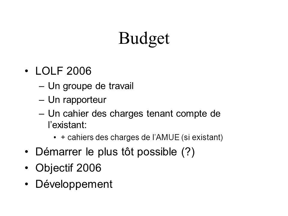 Budget LOLF 2006 –Un groupe de travail –Un rapporteur –Un cahier des charges tenant compte de lexistant: + cahiers des charges de lAMUE (si existant)