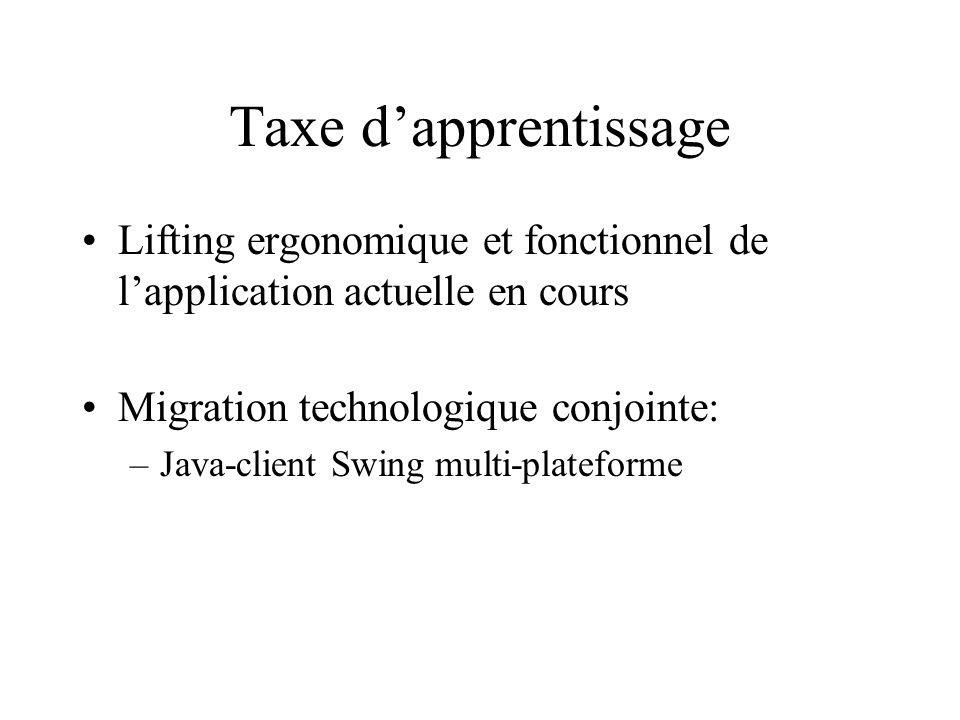 Taxe dapprentissage Lifting ergonomique et fonctionnel de lapplication actuelle en cours Migration technologique conjointe: –Java-client Swing multi-p