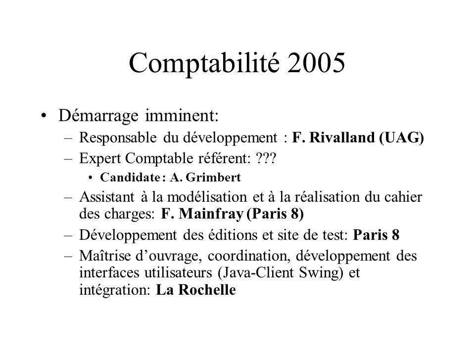 Comptabilité 2005 Démarrage imminent: –Responsable du développement : F. Rivalland (UAG) –Expert Comptable référent: ??? Candidate : A. Grimbert –Assi