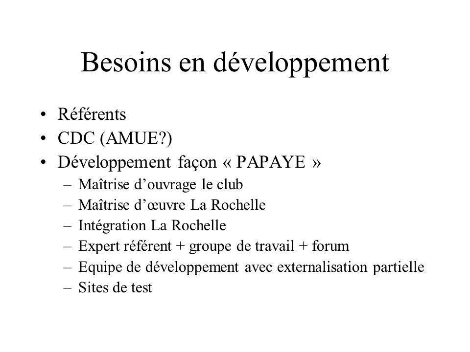 Besoins en développement Référents CDC (AMUE?) Développement façon « PAPAYE » –Maîtrise douvrage le club –Maîtrise dœuvre La Rochelle –Intégration La
