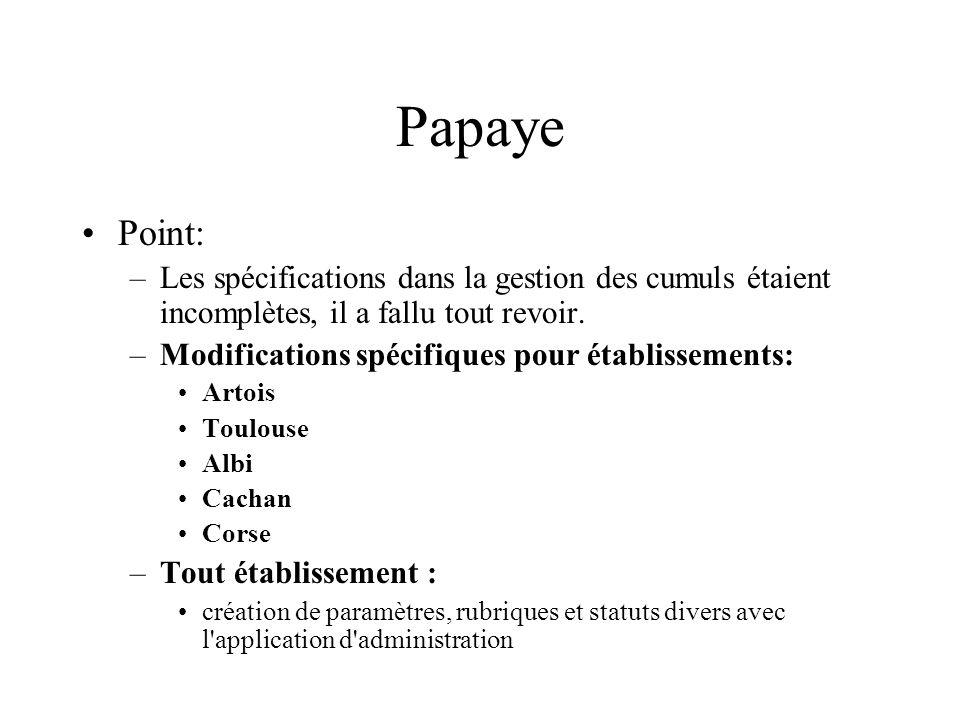 Papaye Point: –Les spécifications dans la gestion des cumuls étaient incomplètes, il a fallu tout revoir. –Modifications spécifiques pour établissemen