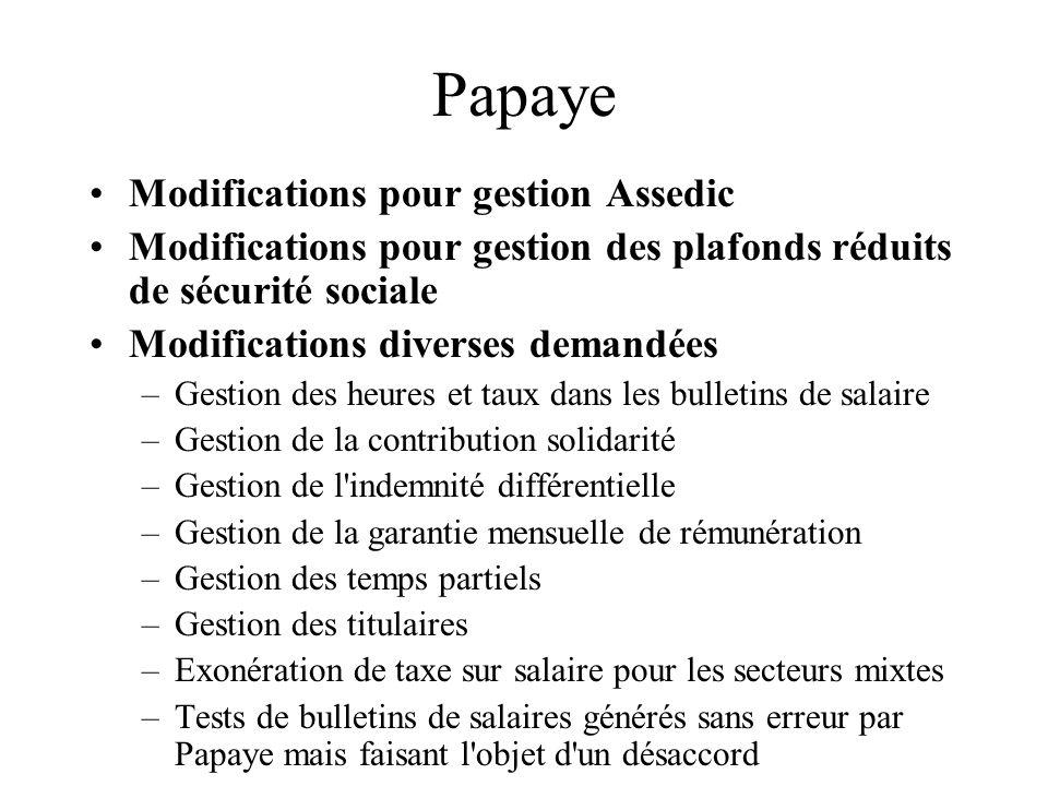 Papaye Modifications pour gestion Assedic Modifications pour gestion des plafonds réduits de sécurité sociale Modifications diverses demandées –Gestio