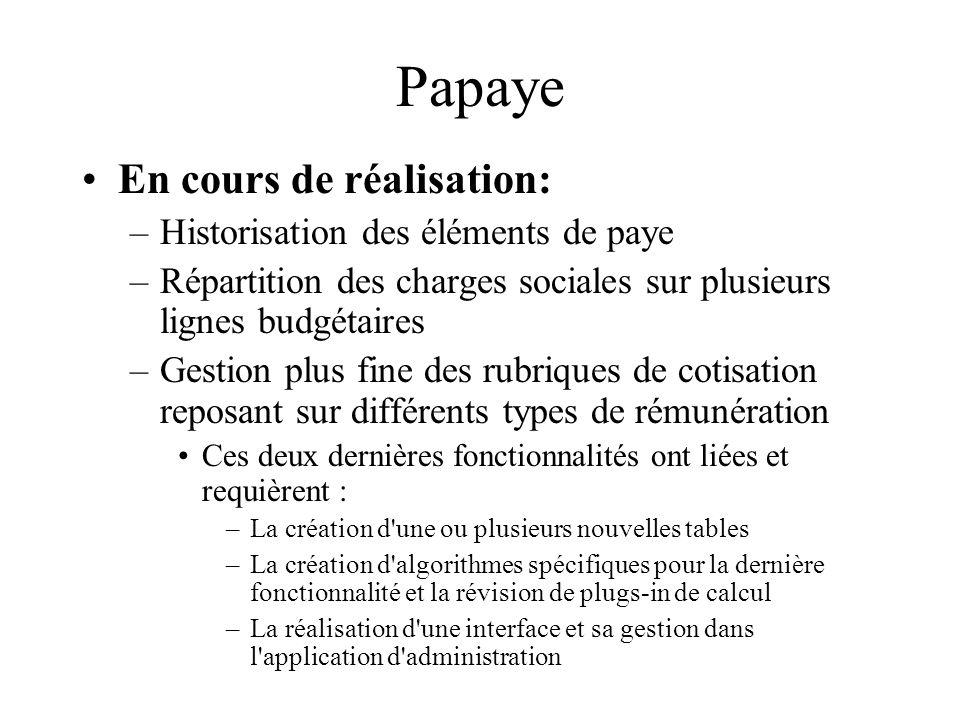 Papaye En cours de réalisation: –Historisation des éléments de paye –Répartition des charges sociales sur plusieurs lignes budgétaires –Gestion plus f