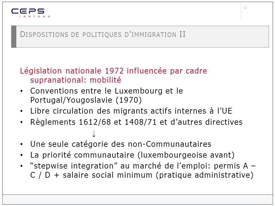 10 D ISPOSITIONS DE POLITIQUES D IMMIGRATION II Législation nationale 1972 influencée par cadre supranational: mobilité Conventions entre le Luxembour