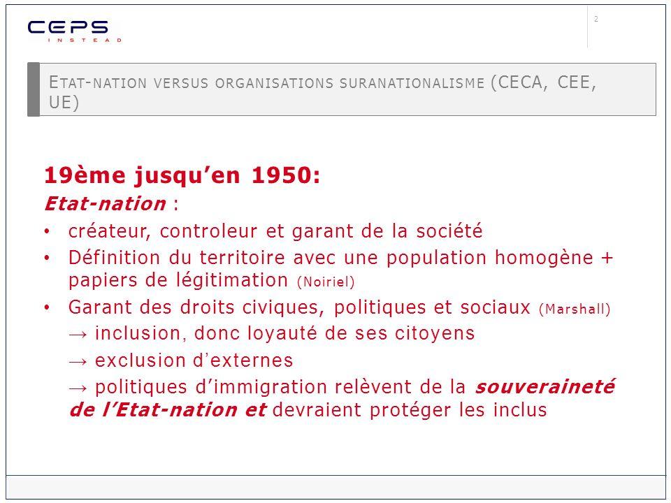 2 E TAT - NATION VERSUS ORGANISATIONS SURANATIONALISME (CECA, CEE, UE) 19ème jusquen 1950: Etat-nation : créateur, controleur et garant de la société