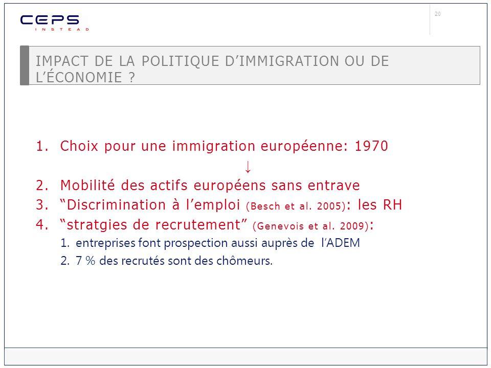 20 IMPACT DE LA POLITIQUE DIMMIGRATION OU DE LÉCONOMIE ? 1.Choix pour une immigration européenne: 1970 2.Mobilité des actifs européens sans entrave 3.