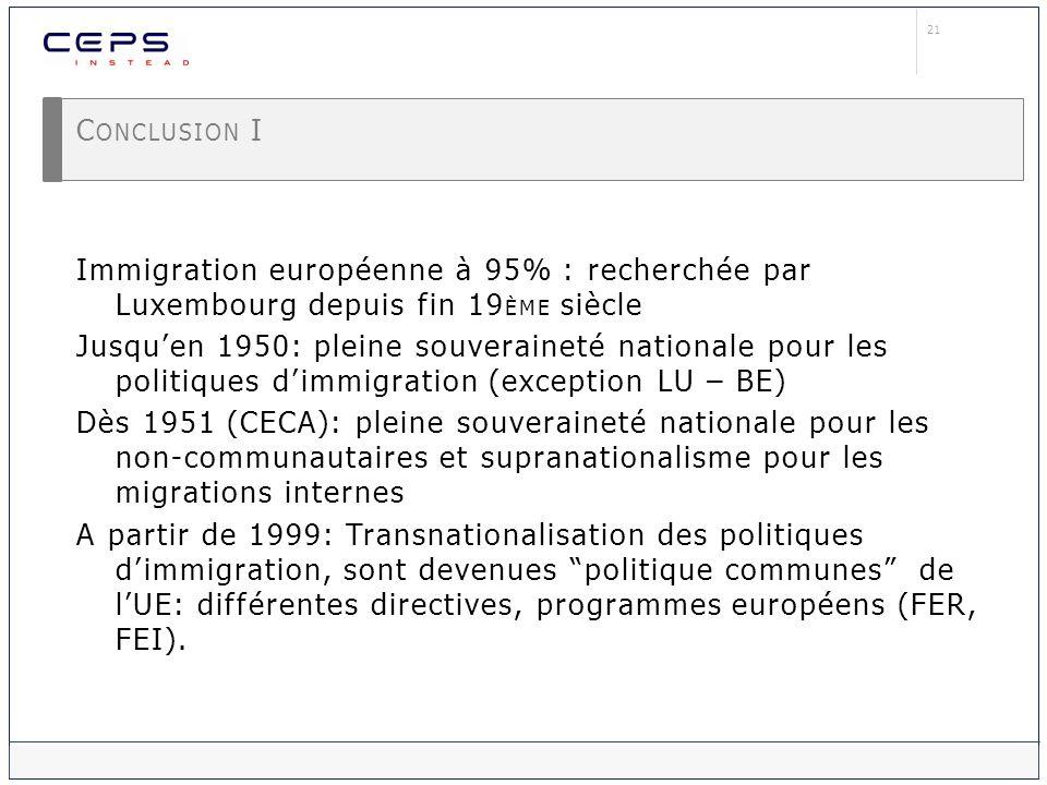 21 C ONCLUSION I Immigration européenne à 95% : recherchée par Luxembourg depuis fin 19 ÈME siècle Jusquen 1950: pleine souveraineté nationale pour le