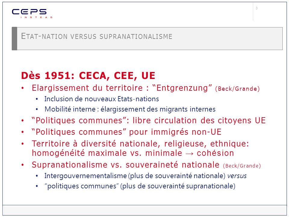 3 E TAT - NATION VERSUS SUPRANATIONALISME Dès 1951: CECA, CEE, UE Elargissement du territoire : Entgrenzung (Beck/Grande) Inclusion de nouveaux Etats-