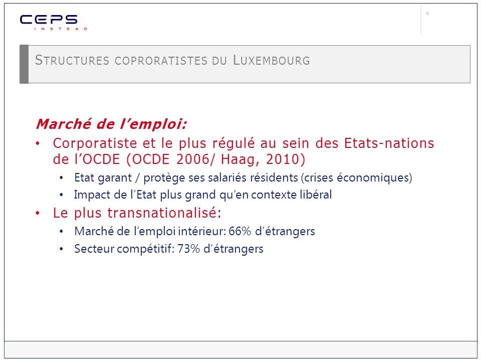 4 S TRUCTURES COPRORATISTES DU L UXEMBOURG Marché de lemploi: Corporatiste et le plus régulé au sein des Etats-nations de lOCDE (OCDE 2006/ Haag, 2010
