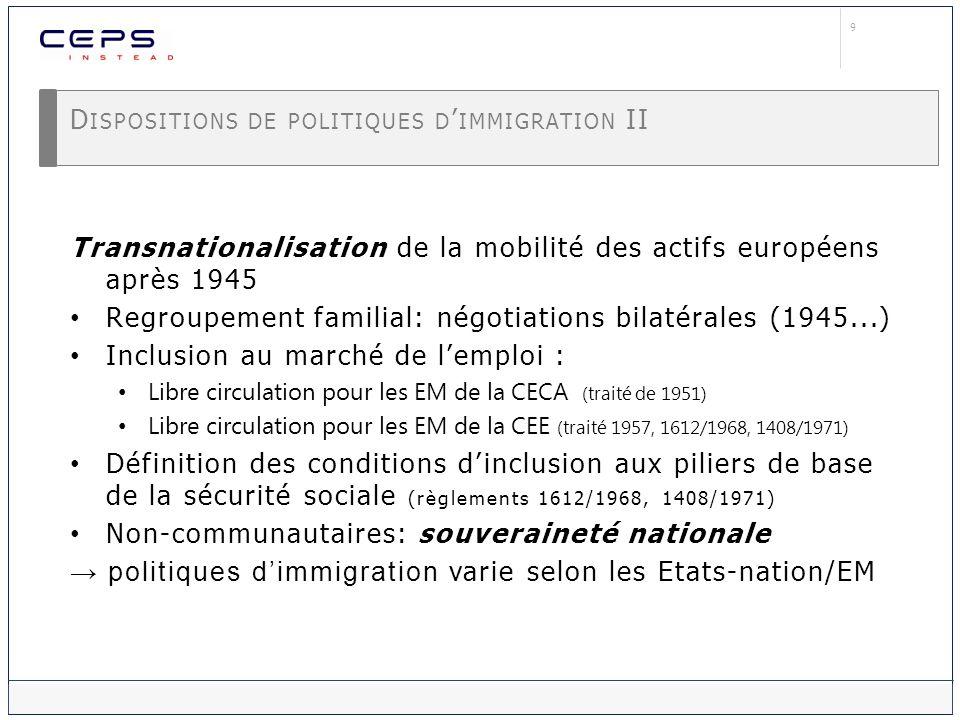 10 D ISPOSITIONS DE POLITIQUES D IMMIGRATION II Législation nationale 1972 influencée par cadre supranational: mobilité Conventions entre le Luxembourg et le Portugal/Yougoslavie (1970) Libre circulation des migrants actifs internes à lUE Règlements 1612/68 et 1408/71 et dautres directives Une seule catégorie des non-Communautaires La priorité communautaire (luxembourgeoise avant) stepwise integration au marché de lemploi: permis A – C / D + salaire social minimum (pratique administrative)