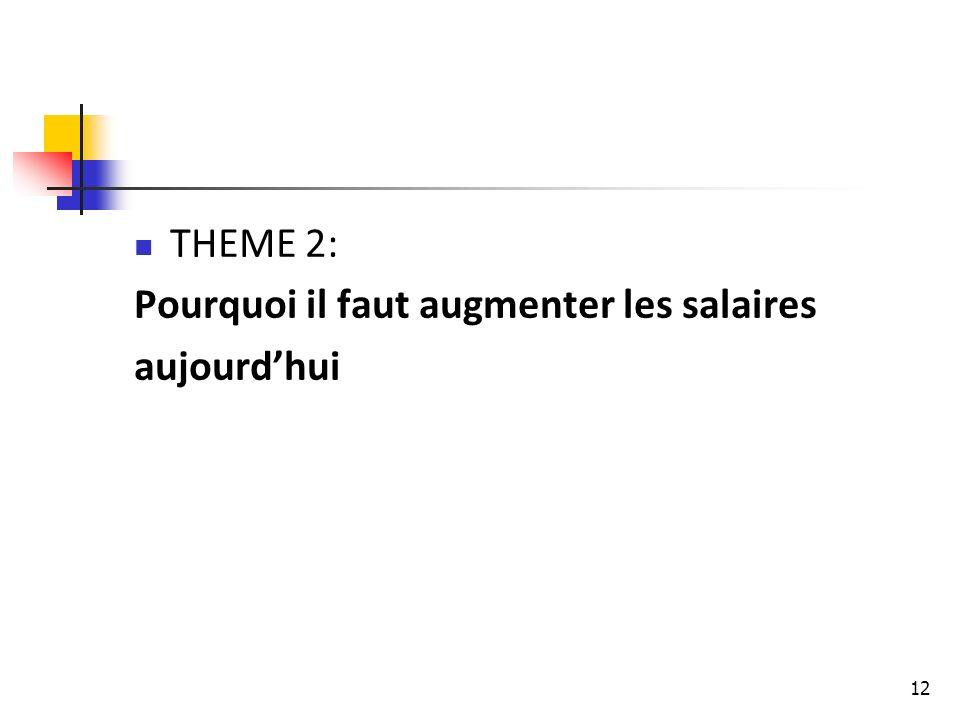 12 THEME 2: Pourquoi il faut augmenter les salaires aujourdhui