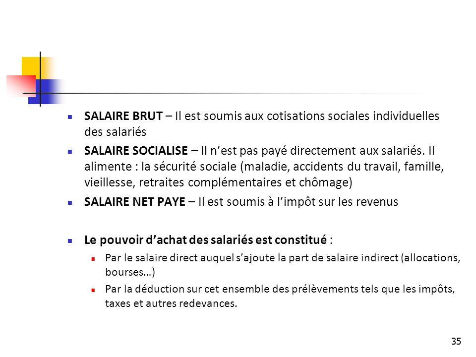 35 SALAIRE BRUT – Il est soumis aux cotisations sociales individuelles des salariés SALAIRE SOCIALISE – Il nest pas payé directement aux salariés.