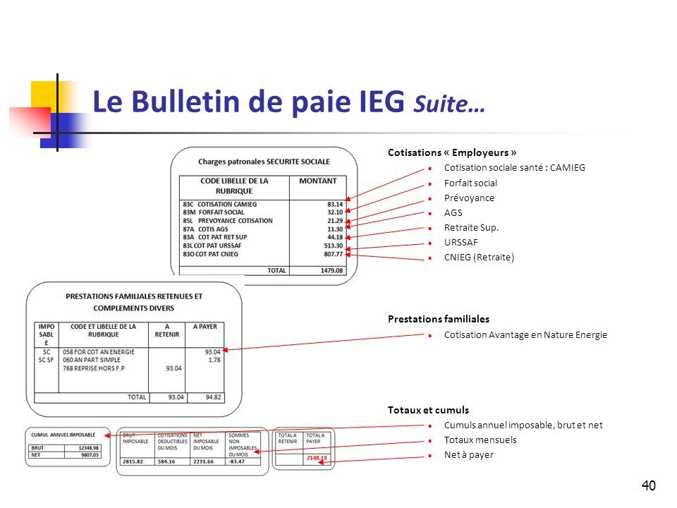 40 Le Bulletin de paie IEG Suite… Cotisations « Employeurs » Cotisation sociale santé : CAMIEG Forfait social Prévoyance AGS Retraite Sup.