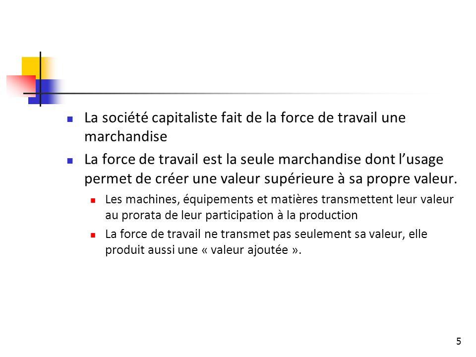 5 La société capitaliste fait de la force de travail une marchandise La force de travail est la seule marchandise dont lusage permet de créer une valeur supérieure à sa propre valeur.