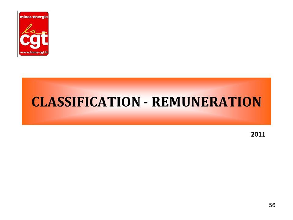 56 CLASSIFICATION - REMUNERATION 2011