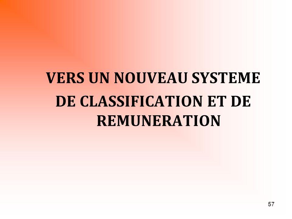 57 VERS UN NOUVEAU SYSTEME DE CLASSIFICATION ET DE REMUNERATION