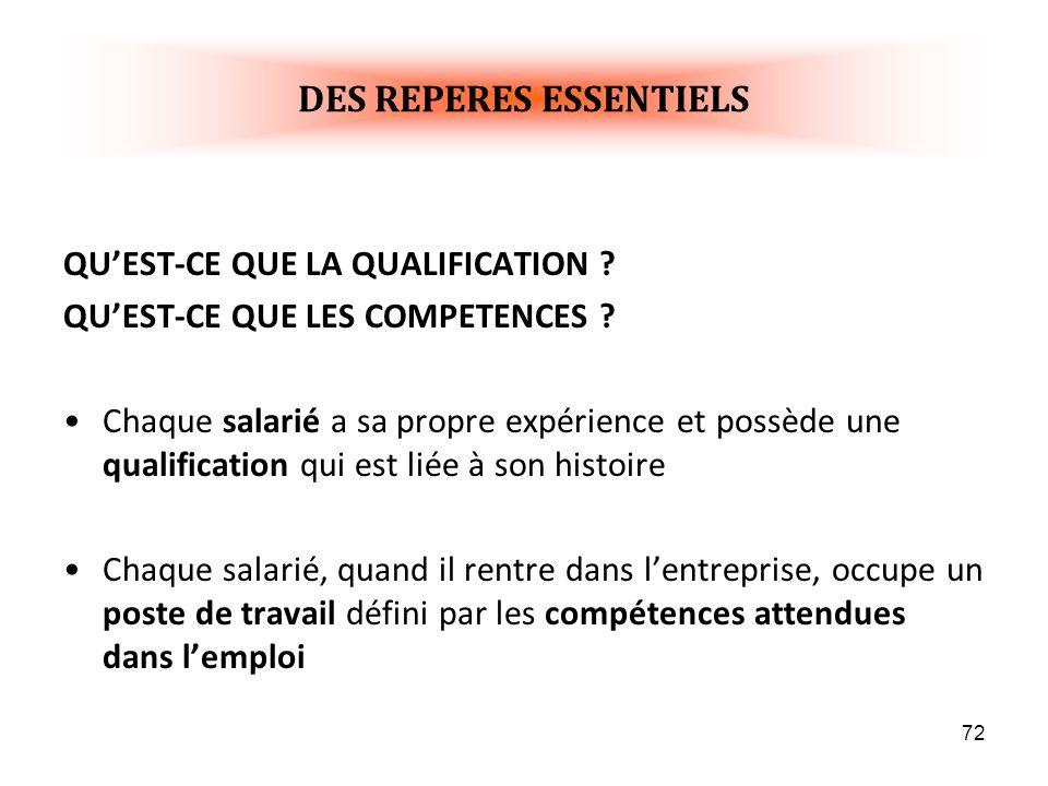 72 DES REPERES ESSENTIELS QUEST-CE QUE LA QUALIFICATION .