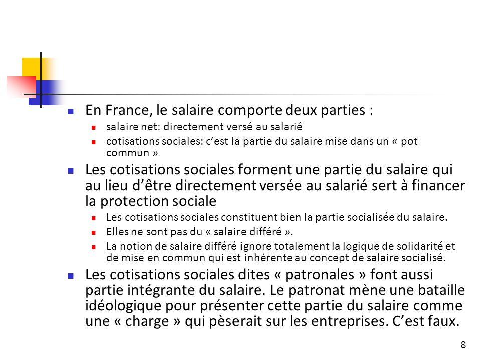 8 En France, le salaire comporte deux parties : salaire net: directement versé au salarié cotisations sociales: cest la partie du salaire mise dans un « pot commun » Les cotisations sociales forment une partie du salaire qui au lieu dêtre directement versée au salarié sert à financer la protection sociale Les cotisations sociales constituent bien la partie socialisée du salaire.