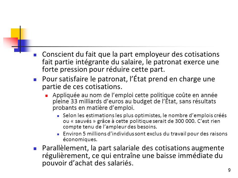50 Intéressement Régime facultatif Rémunération aléatoire basée sur des critères de performance Couplage avec le Plan dEpargne Entreprise : abondement, exonération fiscale Lintéressement ne se substitue, ni ne remplace le salaire