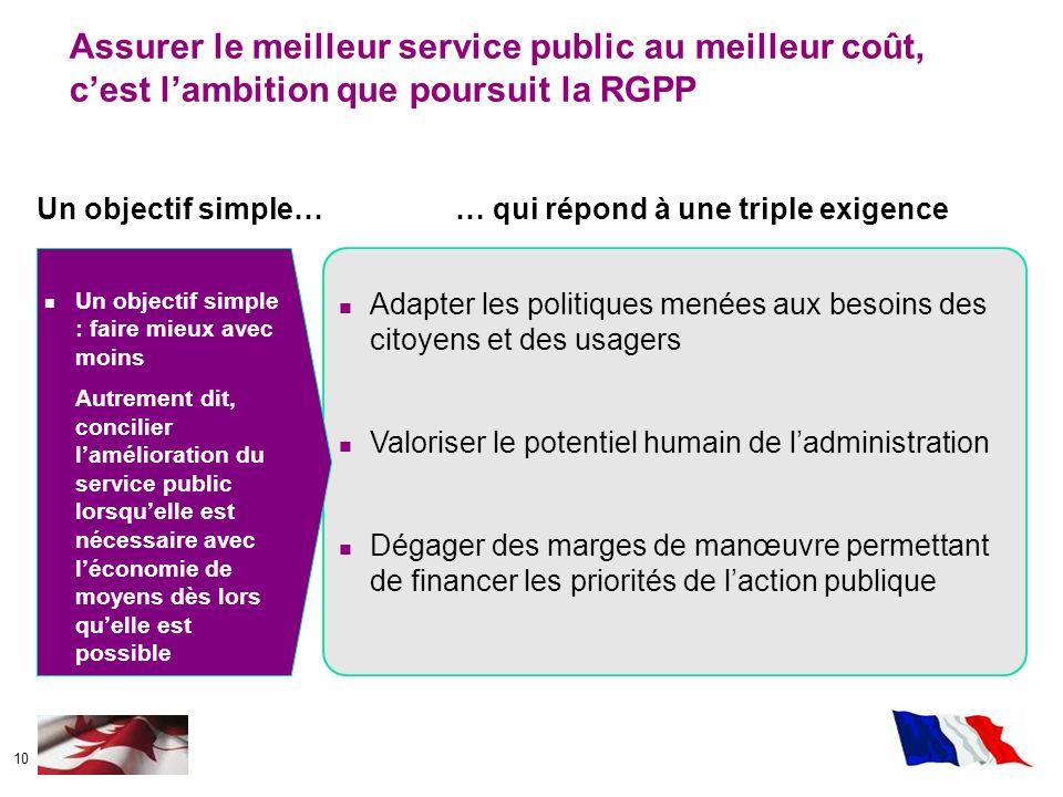 10 Assurer le meilleur service public au meilleur coût, cest lambition que poursuit la RGPP Un objectif simple… Un objectif simple : faire mieux avec