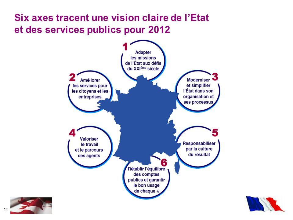 14 Six axes tracent une vision claire de lEtat et des services publics pour 2012
