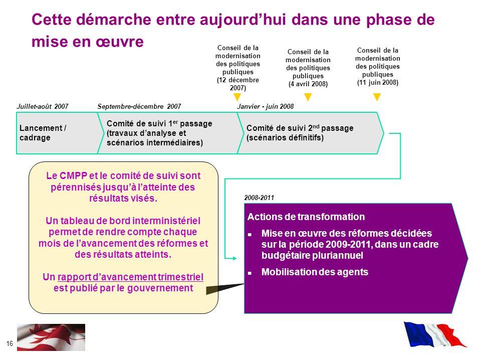 16 Cette démarche entre aujourdhui dans une phase de mise en œuvre Lancement / cadrage Comité de suivi 1 er passage (travaux danalyse et scénarios int