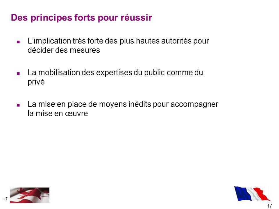 17 Des principes forts pour réussir Limplication très forte des plus hautes autorités pour décider des mesures La mobilisation des expertises du publi