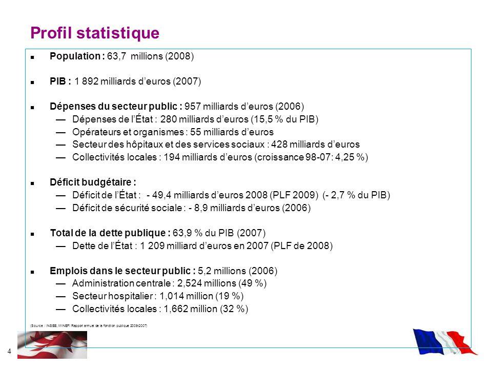 4 Population : 63,7 millions (2008) PIB : 1 892 milliards deuros (2007) Dépenses du secteur public : 957 milliards deuros (2006) Dépenses de lÉtat : 2