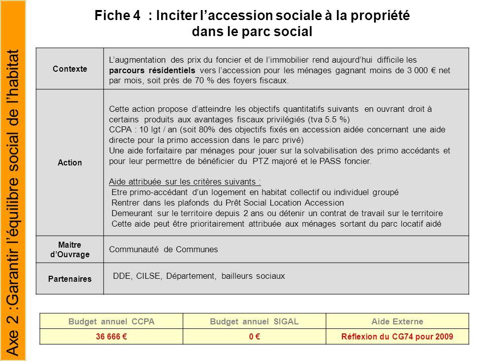 Contexte Action Maitre dOuvrage Partenaires Fiche 4 : Inciter laccession sociale à la propriété dans le parc social Budget annuel CCPABudget annuel SI