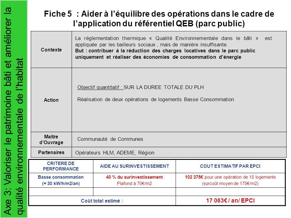 Fiche 5 : Aider à léquilibre des opérations dans le cadre de lapplication du référentiel QEB (parc public) Contexte Action Maitre dOuvrage Partenaires