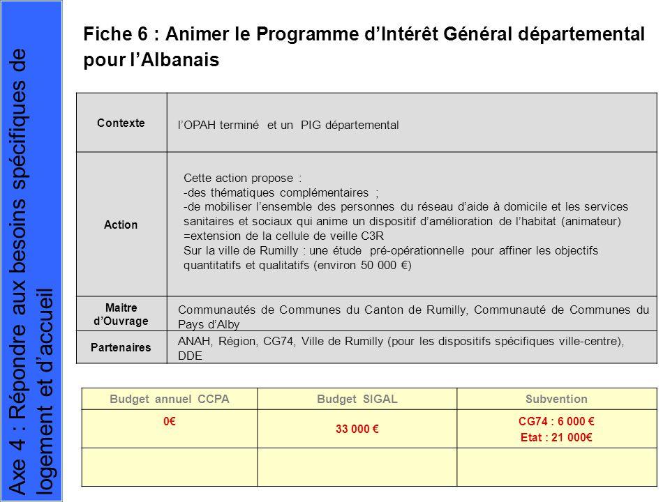 Contexte Action Maitre dOuvrage Partenaires Budget annuel CCPABudget SIGALSubvention 0 33 000 CG74 : 6 000 Etat : 21 000 Fiche 6 : Animer le Programme