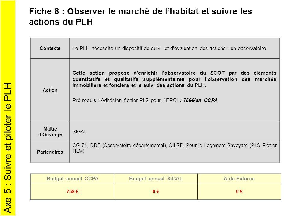 Contexte Le PLH nécessite un dispositif de suivi et dévaluation des actions : un observatoire Action Cette action propose denrichir lobservatoire du S