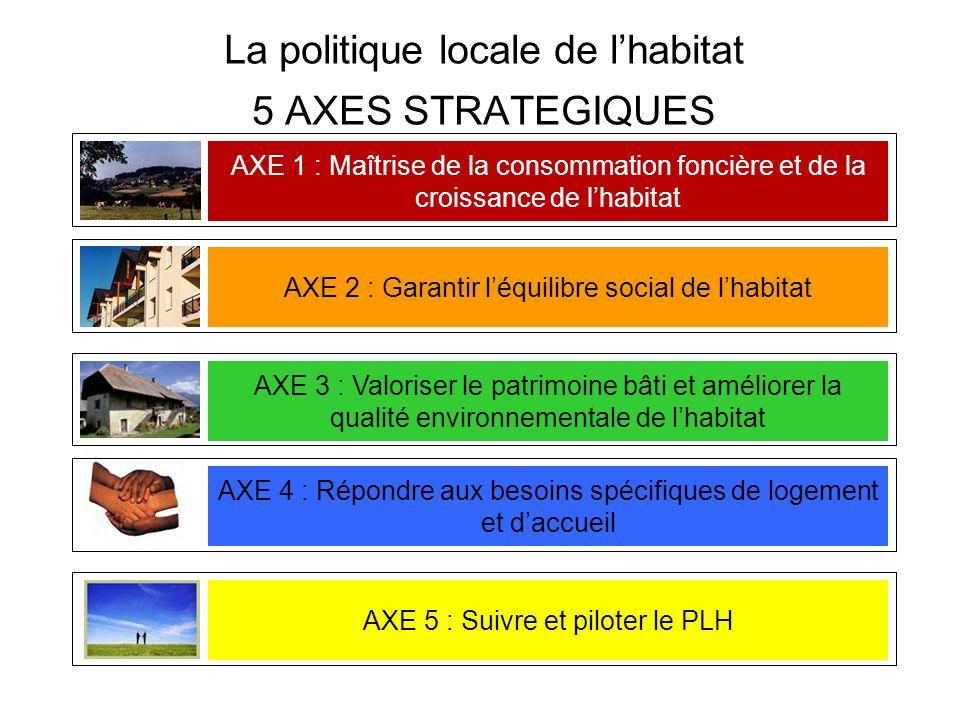 AXE 1 : Maîtrise de la consommation foncière et de la croissance de lhabitat AXE 2 : Garantir léquilibre social de lhabitat AXE 3 : Valoriser le patrimoine bâti et améliorer la qualité environnementale de lhabitat AXE 4 : Répondre aux besoins spécifiques de logement et daccueil AXE 5 : Suivre et piloter le PLH La politique locale de lhabitat 5 AXES STRATEGIQUES