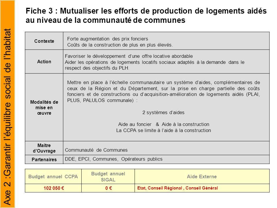 Contexte Action Modalités de mise en œuvre Maitre dOuvrage Partenaires Fiche 3 : Mutualiser les efforts de production de logements aidés au niveau de