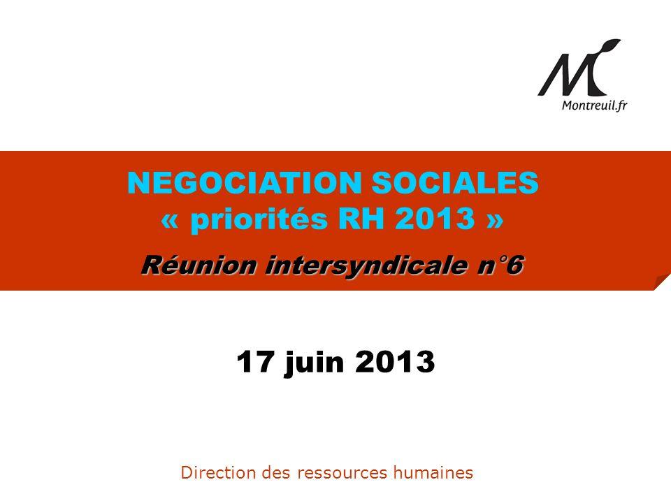 NEGOCIATION SOCIALES « priorités RH 2013 » 17 juin 2013 Réunion intersyndicale n°6 Direction des ressources humaines