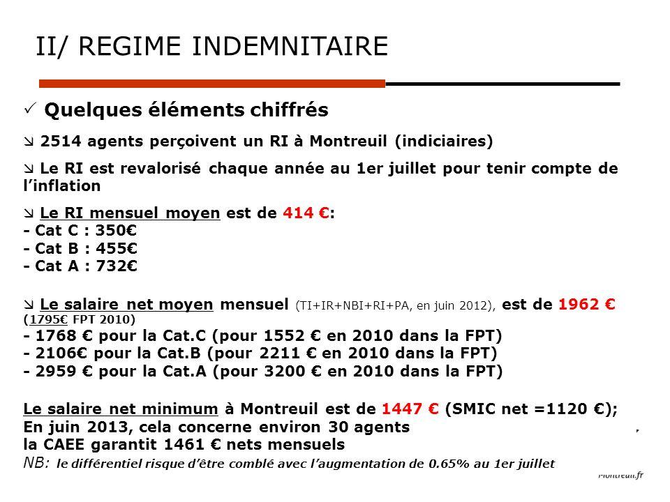 Quelques éléments chiffrés 2514 agents perçoivent un RI à Montreuil (indiciaires) Le RI est revalorisé chaque année au 1er juillet pour tenir compte de linflation Le RI mensuel moyen est de 414 : - Cat C : 350 - Cat B : 455 - Cat A : 732 Le salaire net moyen mensuel (TI+IR+NBI+RI+PA, en juin 2012), est de 1962 (1795 FPT 2010) - 1768 pour la Cat.C (pour 1552 en 2010 dans la FPT) - 2106 pour la Cat.B (pour 2211 en 2010 dans la FPT) - 2959 pour la Cat.A (pour 3200 en 2010 dans la FPT) Le salaire net minimum à Montreuil est de 1447 (SMIC net =1120 ); En juin 2013, cela concerne environ 30 agents la CAEE garantit 1461 nets mensuels NB: le différentiel risque dêtre comblé avec laugmentation de 0.65% au 1er juillet II/ REGIME INDEMNITAIRE