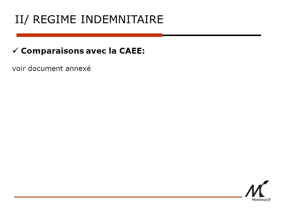 II/ REGIME INDEMNITAIRE Comparaisons avec la CAEE: voir document annexé