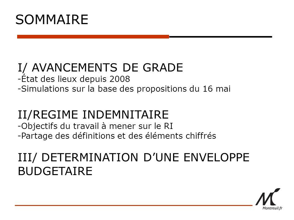 I/ AVANCEMENTS DE GRADE -État des lieux depuis 2008 -Simulations sur la base des propositions du 16 mai II/REGIME INDEMNITAIRE -Objectifs du travail à mener sur le RI -Partage des définitions et des éléments chiffrés III/ DETERMINATION DUNE ENVELOPPE BUDGETAIRE SOMMAIRE